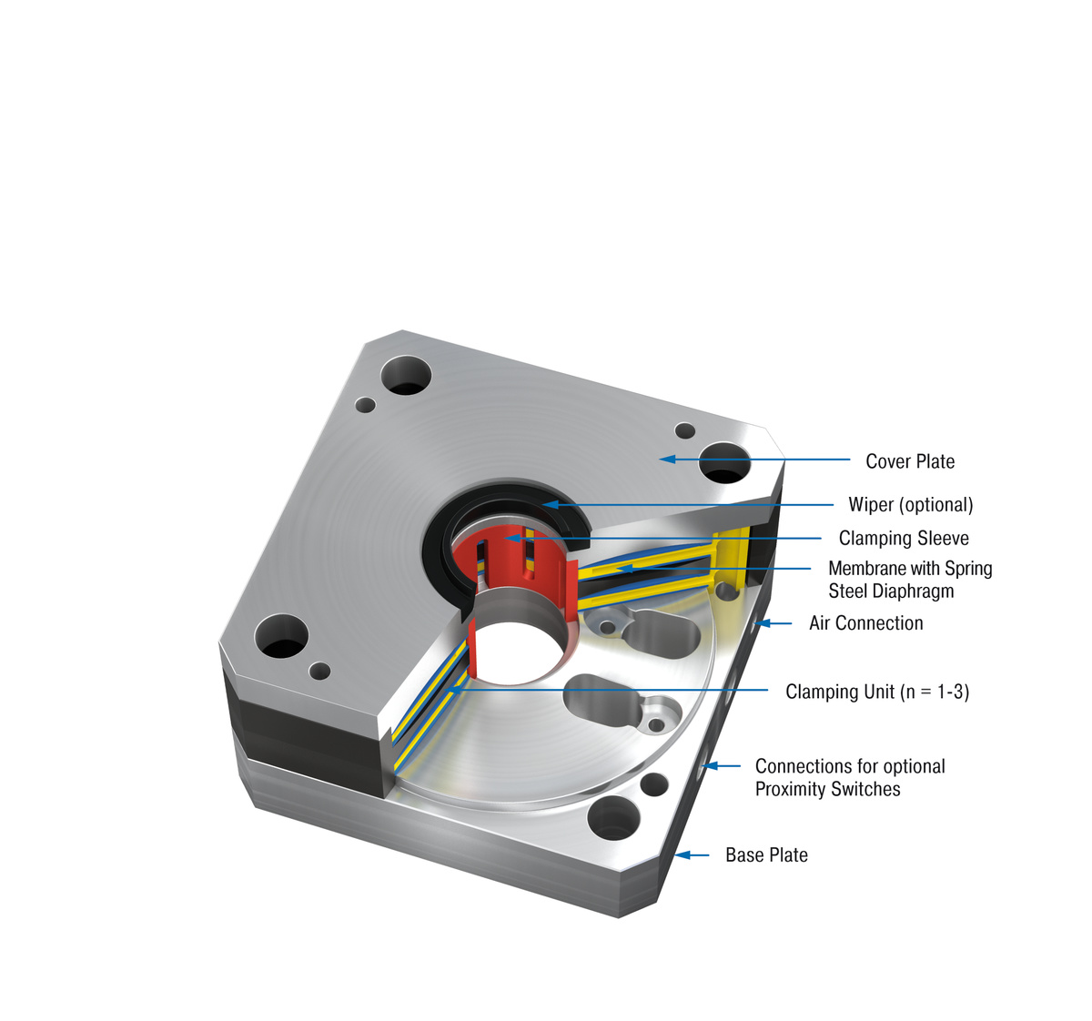 ACE Controls Inc. - Image - LOCKED PN