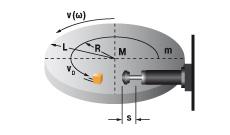 Drehtisch mit Antriebsmoment (horizontal oder vertikal) trifft auf Stoßdämpfer
