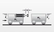Wagon against Wagon